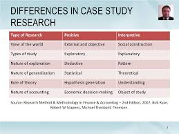Case Study Research  Design and Methods  Applied Social Research Methods   Amazon co uk  Robert K  Yin                 Books Forum  Qualitative Social Research