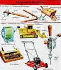 pictures of compound machines