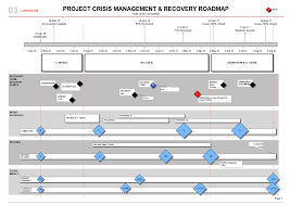 Business Continuity And Disaster Recovery Plan Template Disaster Recovery Plan Template Toolkit Bundle