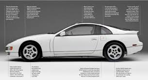 lexus twin turbo accident 1990 1996 nissan 300zx buyer u0027s guide motor trend classic