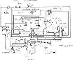 1995 jeep wrangler 2 5l wiring diagrams 1994 jeep wrangler