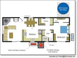Free Floor Plans For Houses by 28 Free Floor Plan Website Free House Plan 30x40 Site Home