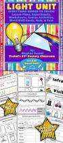 best 25 electromagnetic spectrum ideas on pinterest physics