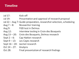 Timeline Jul     Kick off Jul     Presentation and approval of research proposal SlidePlayer
