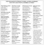 Liste des maisons d'écrivain, musées, centres littéraires ayant ... - Downloadable