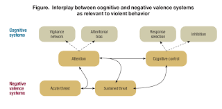 Behavioral Health  Personality Disorders   ProProfs Quiz