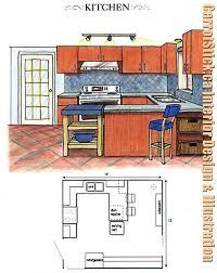Design A New Kitchen 100 How To Design A Kitchen How To Design A Kitchen Family