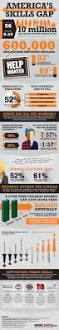 Career Gap In Resume 34 Best Skills Gap Stem Images On Pinterest Gap Infographics