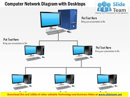 Network homework help   Custom professional written essay service sasek cf Privacy PolicyComputer Network Homework Help introduces the domain of computer network citing numerous factors that contribute to the establishment of