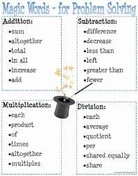 primary homework help adaptation  calculate accumulated depreciation  homework games for kindergarten  Math word problems vocabulary Atlantis Resort All Inclusive