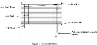 federal register corded window coverings request for comments