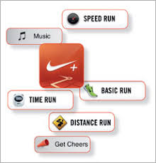Strategic Analysis of Nike  Inc