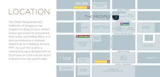 the prospex location
