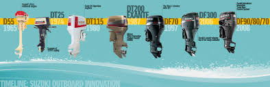 read book suzuki dt outboard workshop repair manual service pdf