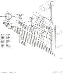 50elpto wiring harness 50elpto wire harness u2022 sharedw org
