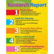 Quick Tips Writing Effective Report Card Comments Grades     Susan     Newspaper Writing Tips Poster  Large    newspaper writing  newspaper article  writing a