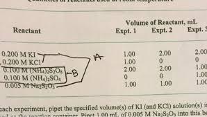 Buy essay online cheap lab report calibration of volumetric flask     Ayanlarkereste com Buy essay online cheap lab report calibration of volumetric flask