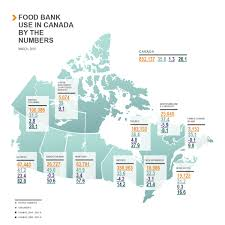 Hamilton Canada Map Food Banks Canada Hungercount Archives
