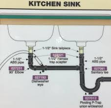 Kitchen Sink Plumbing Parts Inspirations And Sinks Drain Vent - Kitchen sink drain vent