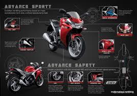 cbr 150 bike price 100 honda cdr forums decware ufo mod honda cbr 250r hd