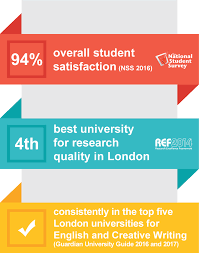 Program Details   Communications   Professional Writing Goldsmiths  University of London Ba in creative writing london