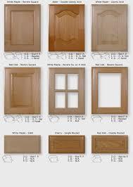 Replacing Kitchen Cabinets Doors Replace Kitchen Cabinet Doors Image Collections Glass Door