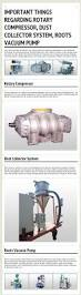 best 20 rotary compressor ideas on pinterest radial engine
