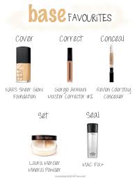 favourite makeup products series base beauty point of view