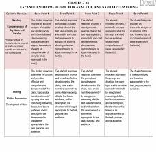 write essay about yourself examples bimlim from our resume to     extended definition essay outline Definition Essay Galidia I m A Secret  Resume Drinker Define Essay Format
