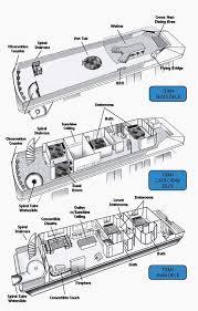 Auto Floor Plan Rates 65 U0027 Titan Houseboat