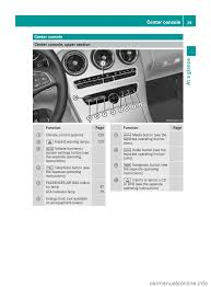 100 mercedes w203 service manual early e46 to w203