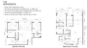 grande residences penang property talk