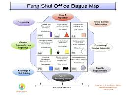 feng shui office design the importance of feng shui office design