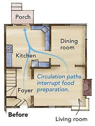 Kitchen Design Layout Ideas by Opening Up A Small Kitchen Fine Homebuilding