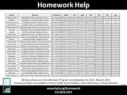 Download the Homework Help schedule with location information  PDF