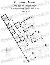 museum house toronto remax condos plus