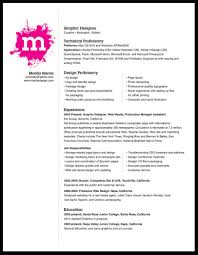 actors resume examples fresh essays personal statement examples acting thinkthethoughts com a personal mission statement sample resume for registered nurse sample it project manager