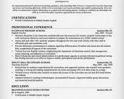 chronological resume format b tech it resume sample free 2 chronological resume sample chronological resume sample educator p oreidresume com
