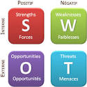 Analyse SWOT ou Matrice SWOT: audit marketing entreprise ...