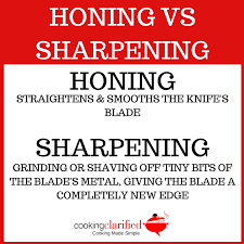 Where Can I Get My Kitchen Knives Sharpened Honing Vs Sharpening U2013 Cooking Clarified