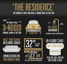 flight review etihad airways the residence on a380 samchui com