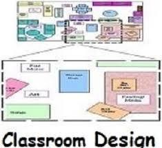 Classroom Floor Plan Builder Classroom Design In Preschool