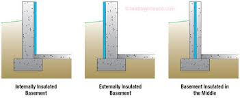Insulating Basement Concrete Walls by Ba 0202 Basement Insulation Systems Building Science Corporation
