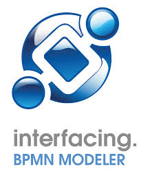Interfacing Technologies Corp