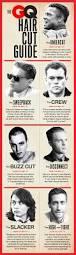 best 25 man cut ideas on pinterest men u0027s cuts guy haircuts and