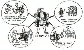 The British Monarchy   Henry VIII   Activities to print      Henry VIII     s Achievement