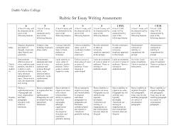 Essay writing activities for esl students