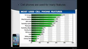 Disadvantages of cell phones usage   CT project   YouTube