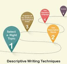 Word Essay   Mkjggfda Academics      Word Essay     Scholarship Essay Format Example