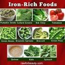 iron rich foods chart